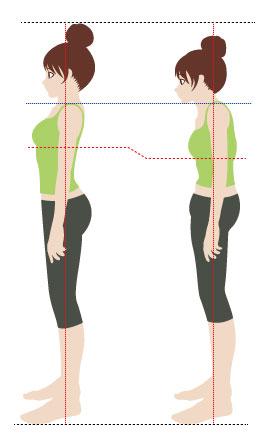 82c793cfd6c1363c4e8aaa138473d9ed 姿勢の悪さがコリと痛みを発生させる