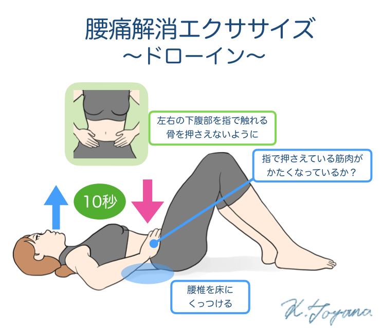 b21fd4349ecd07d5f9e8cc488d3bf581 1回10秒☆深層筋エクササイズで腰痛解消!